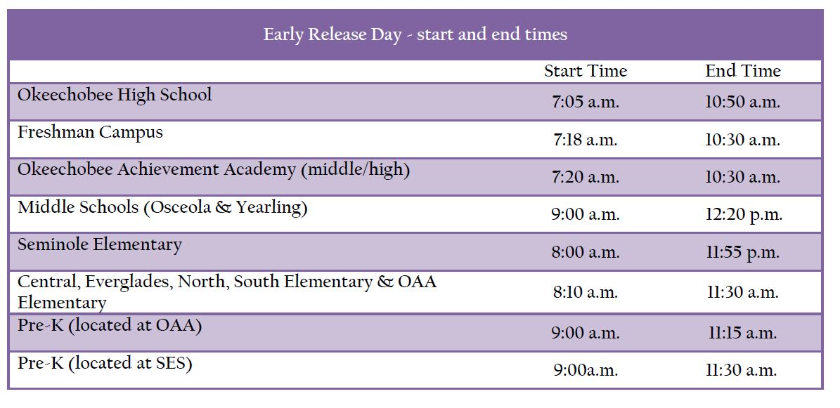 Early Release Bell Times