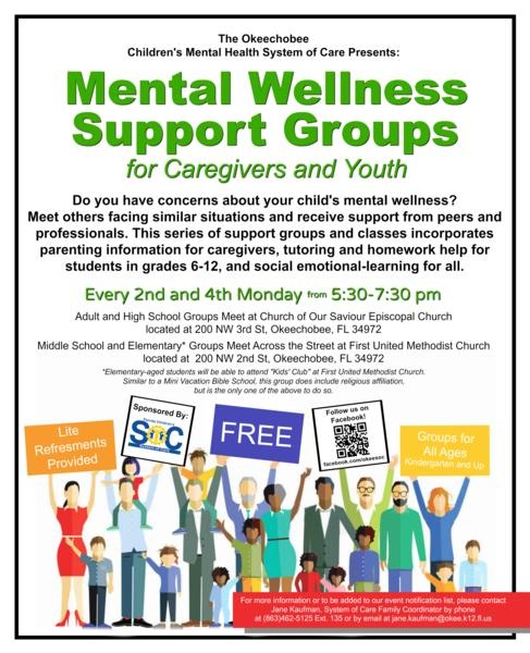 Mental Wellness Support Groups
